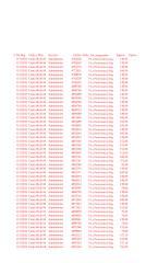COBRANZAS 01.12.12 AL 31.01.16 arreglado.xls