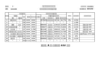 เช็คm-27-5-53.xlsx