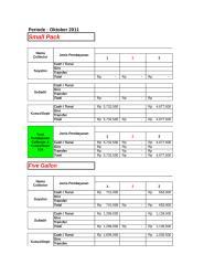 Report Pendapatan Colector Cab Cilegon(9).xls