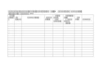แบบสำรวจจัดทำทะเบียนทรัพย์สินของวัดมุจลินท์     หมู่ที่  4     ตำบลมุจลินท์    อำเภอท่าวุ้ง    จังหวัดลพบุรี    ประจำปี    2553.doc