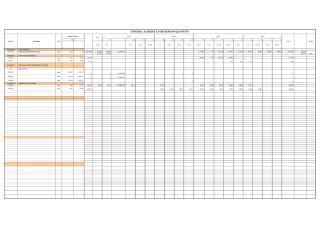 20150303 잔여공정집계표 (전체).xls